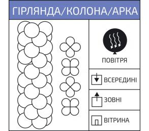 Перламутрова гірлянда / арка / колона